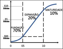 gráfico-crescimento-das-emp