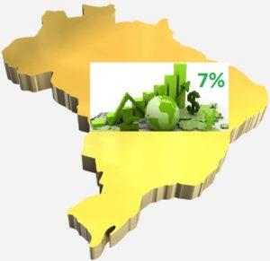 Brasil 2015